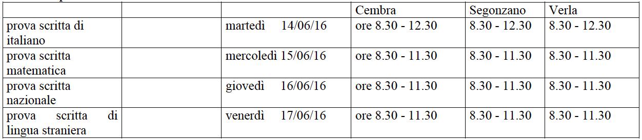 Calendario prove scritte e orali esami stato SSPG 2016